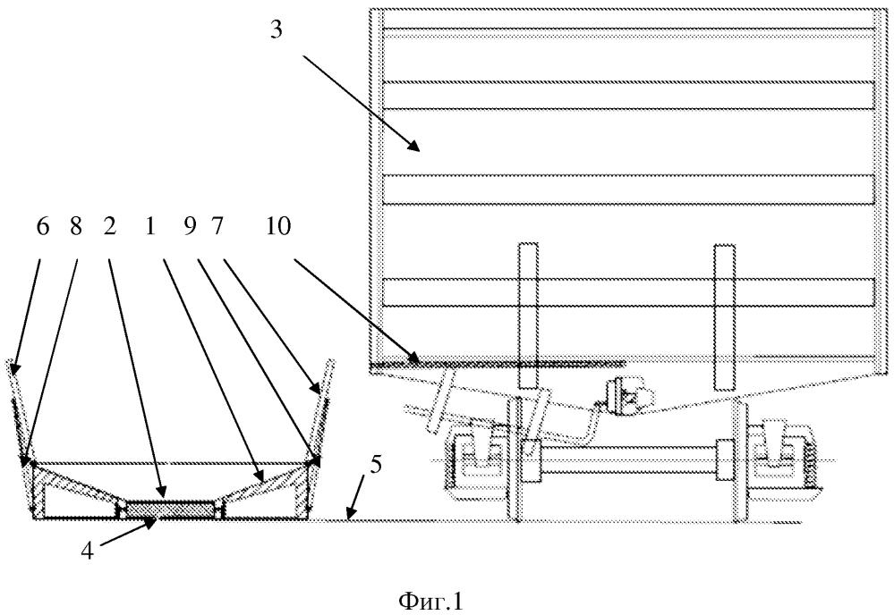 Устройство для разгрузки полувагонов с боковыми разгрузочными люками в полу