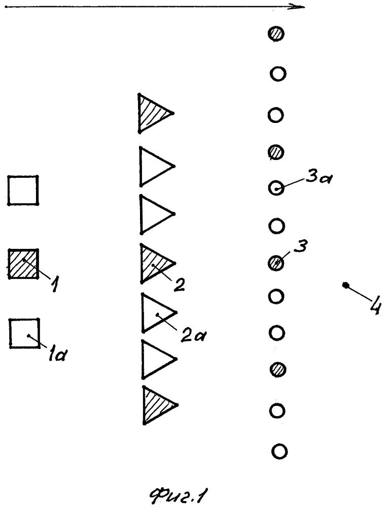 Система преодоления противоракетной обороны противника, алгоритм её работы и боеголовка для неё
