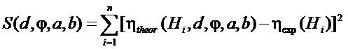Способ определения диаметра ферромагнитных частиц и объемной доли твердой фазы магнитной жидкости