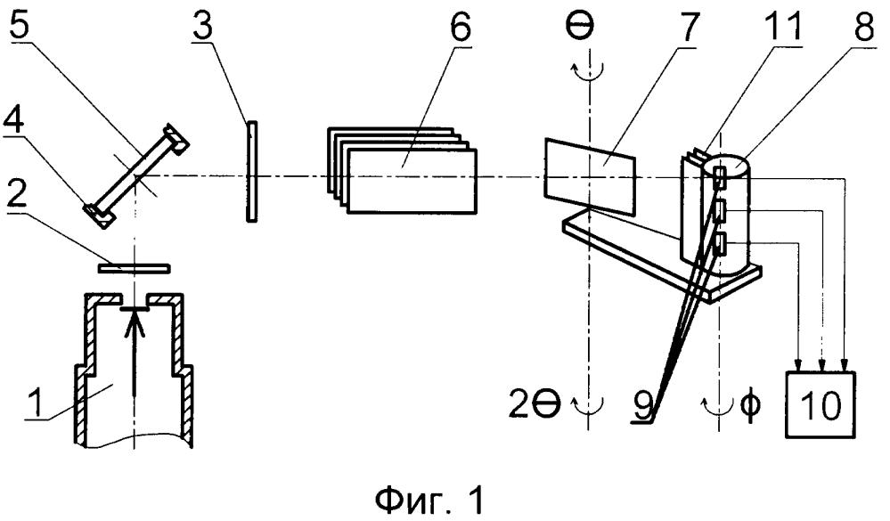Рентгеновский спектрометр