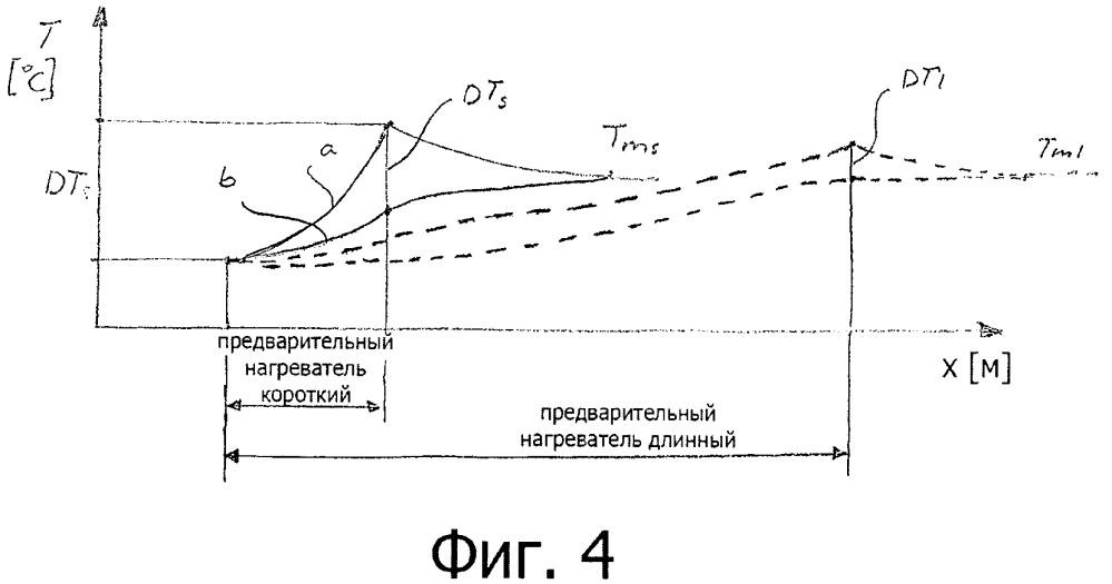 Способ и устройство для сшивания или вулканизации вытянутого элемента
