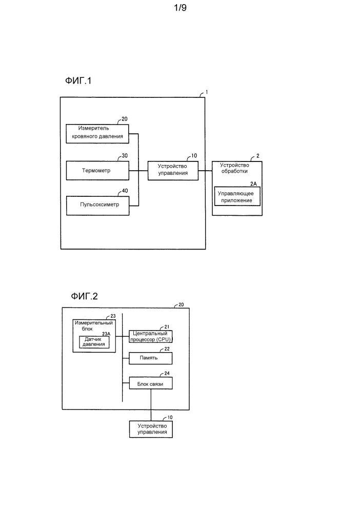 Устройство управления и способ аутентификации