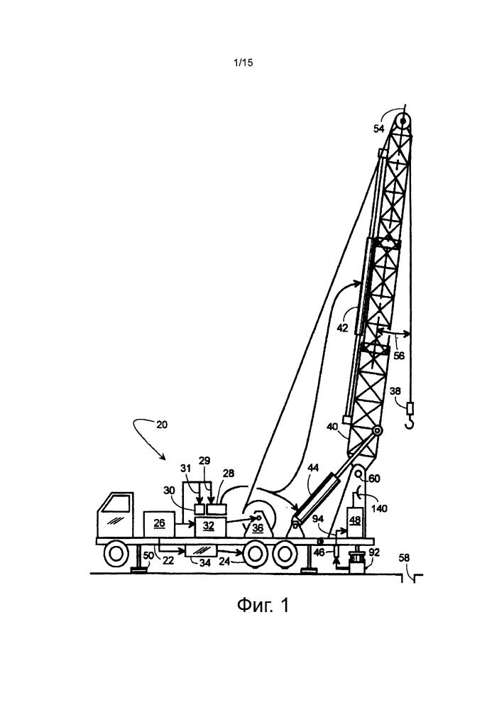 Способ и система для автоматической установки, регулировки и мониторинга пределов на основе нагрузки установки для технического обслуживания скважины