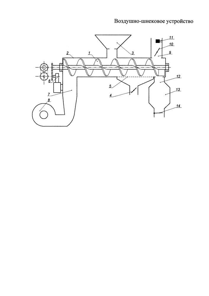Воздушно-шнековое устройство для очистки и сушки сыпучих материалов