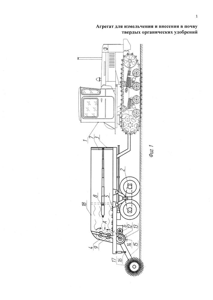 Агрегат для измельчения и внесения в почву твердых органических удобрений