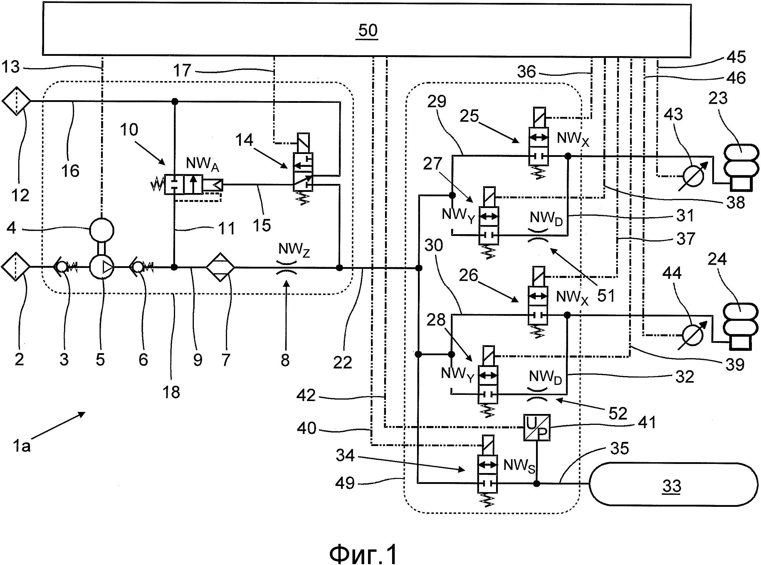 Система пневматической подвески безрельсового транспортного средства и способ управления ею