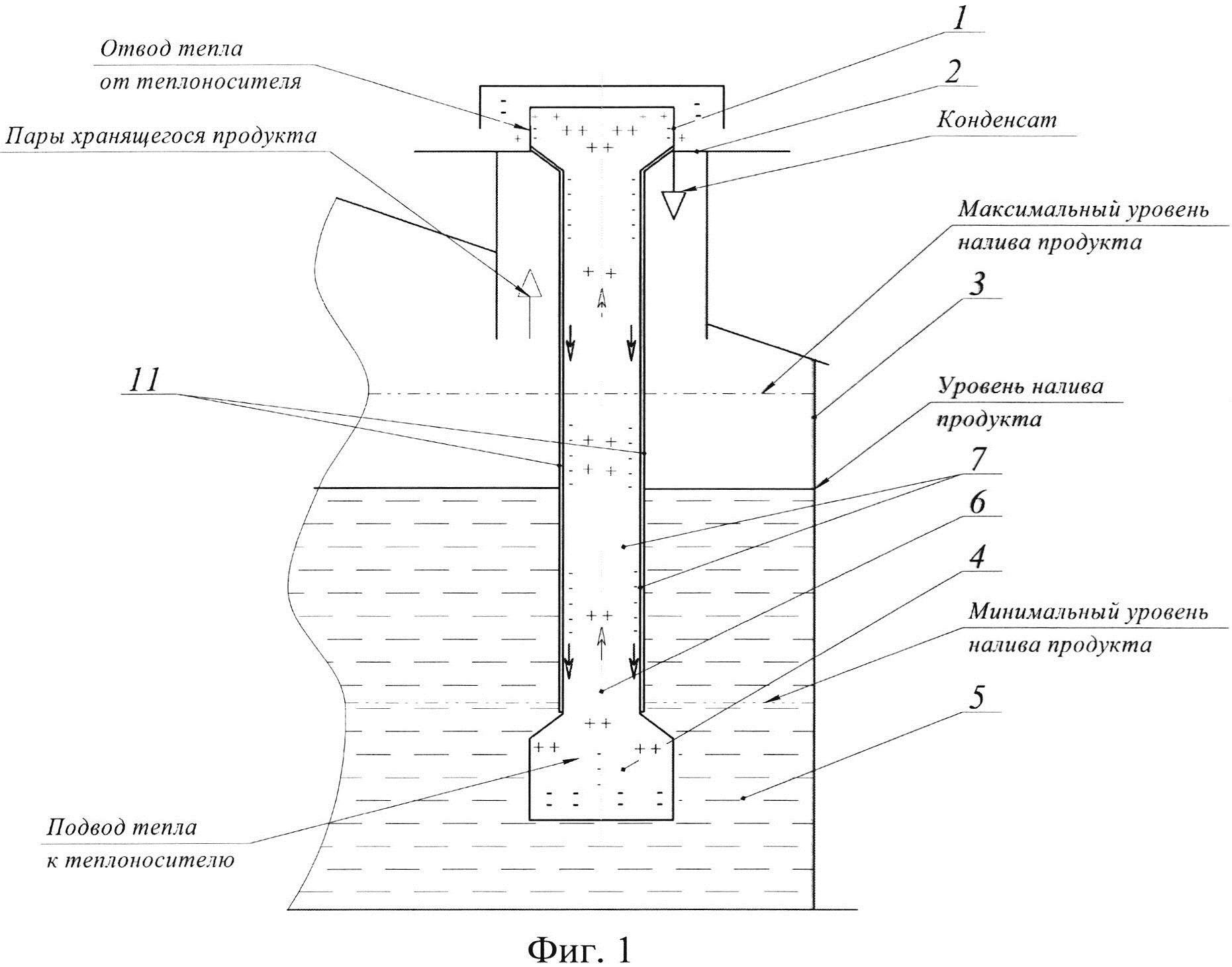 Устройство для защиты дыхательного оборудования резервуаров от закупорки вязкими фракциями и льдом (варианты)