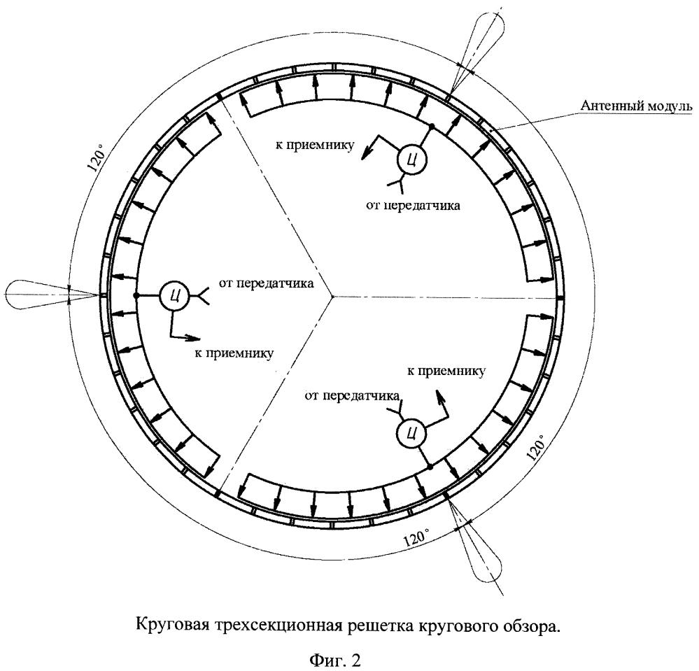 Антенный пост автономной радиолокационной системы управления