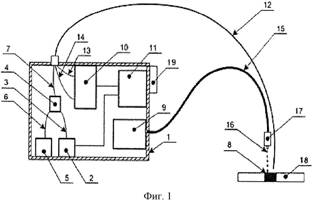 Устройство для лазерного сваривания рассеченных биологических тканей