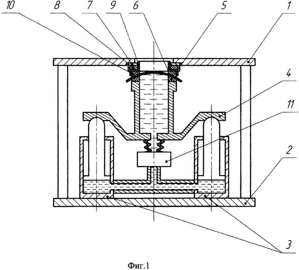 Устройство для определения свойств материала тонкостенных полусферических сегментов