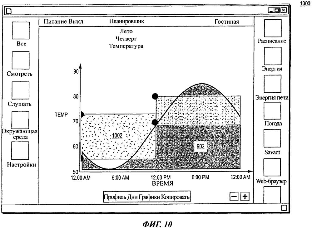 Способ и устройство для создания и изменения графика расписания