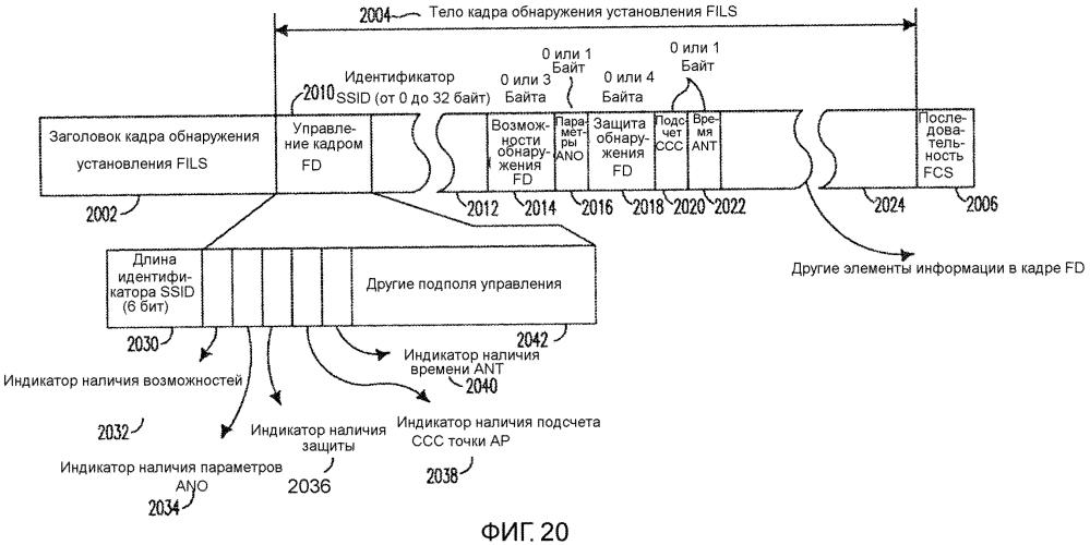 Кадры обнаружения быстрого первоначального установления линии связи