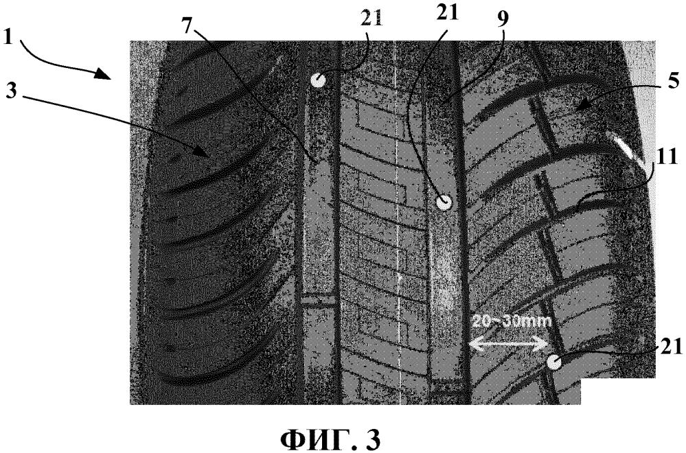 Способ определения сопротивления потере давления пневматической шины