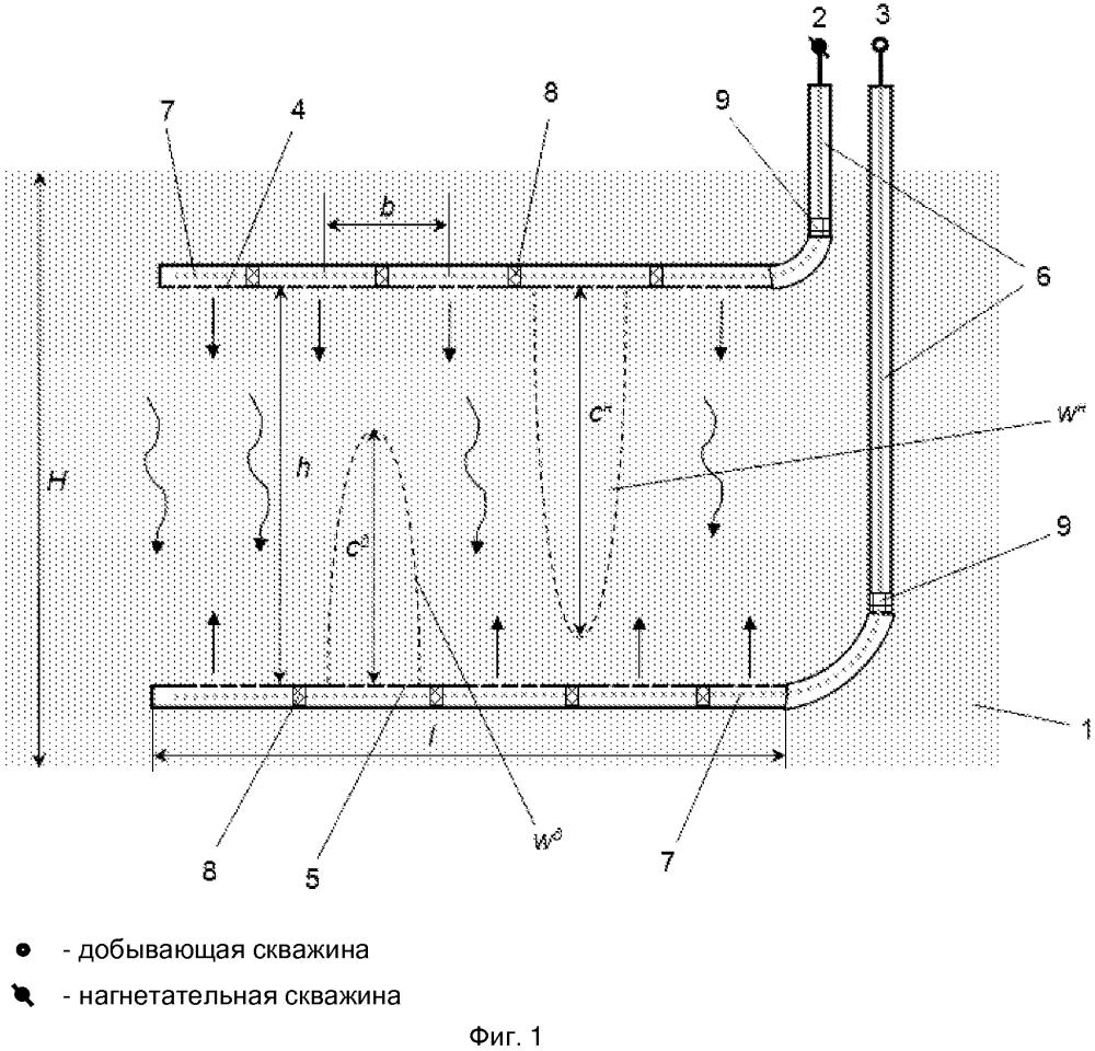 Способ разработки сланцевых карбонатных нефтяных залежей