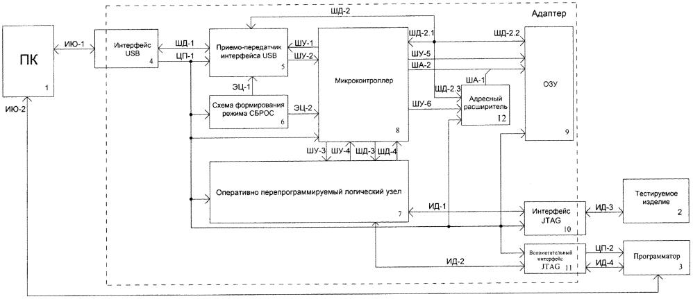 Переносной диагностический комплекс