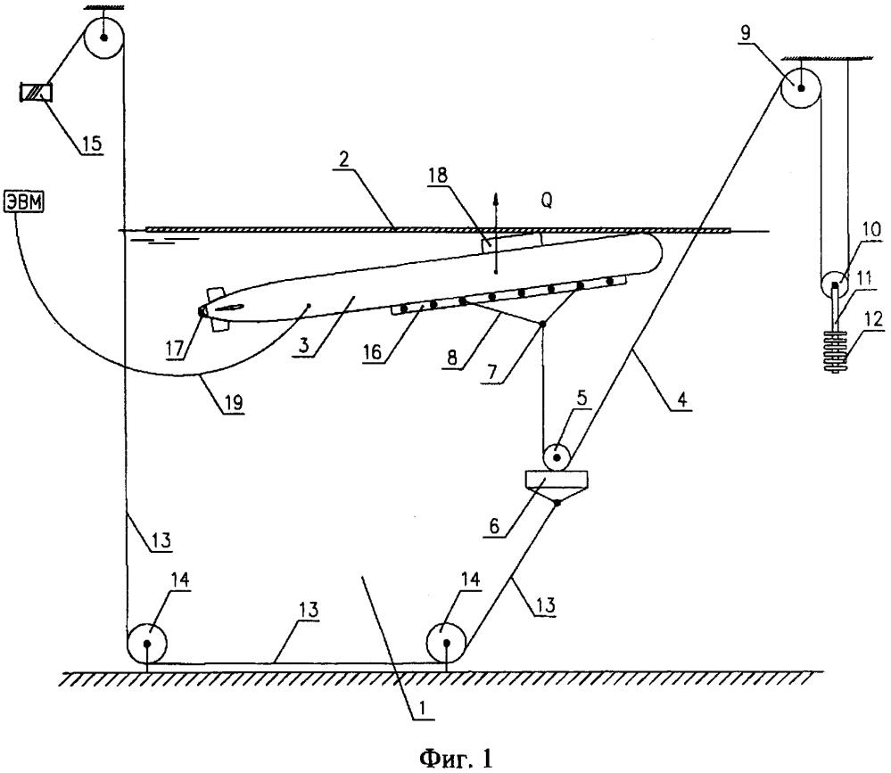 Способ проведения испытаний на всплытие модели морского инженерного погруженного сооружения в ледовом опытовом бассейне и устройство для испытаний на всплытие модели