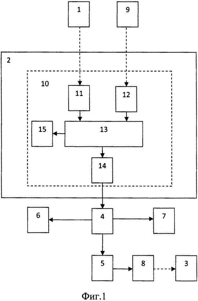 Комплексный тренажер для подготовки минометных подразделений