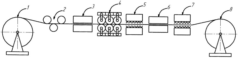 Способ производства термоупрочненной проволоки из стали