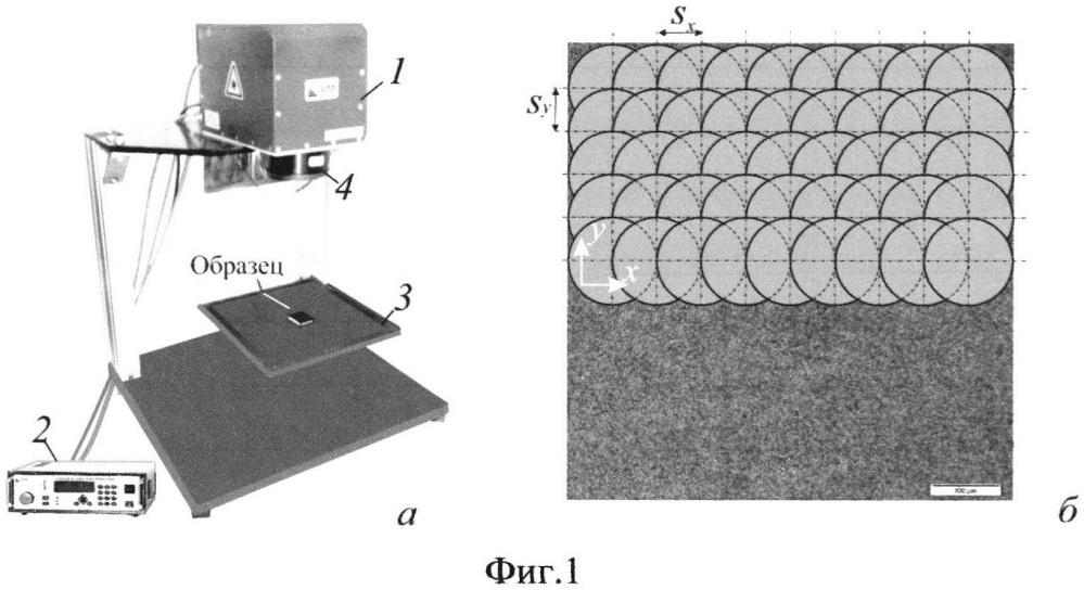 Способ лазерной обработки пластически деформирующего инструмента из оксидной циркониевой керамики
