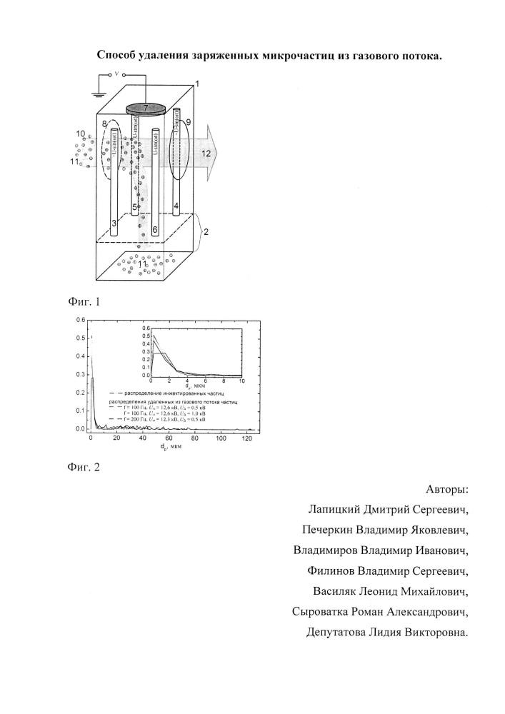 Способ удаления заряженных микрочастиц из газового потока