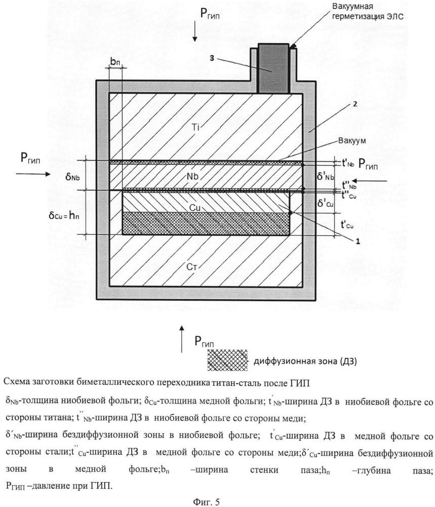 Способ изготовления переходника титан-сталь