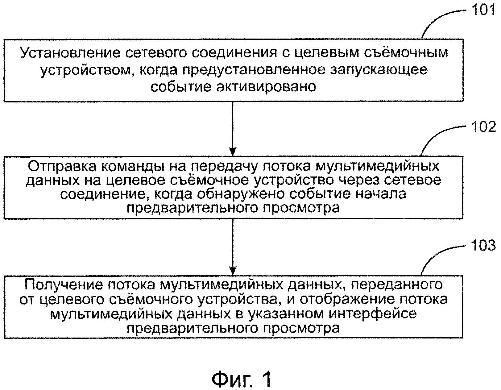 Способ и устройство получения потока мультимедийных данных