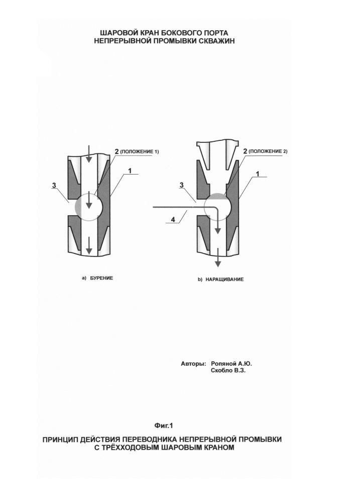 Шаровой кран бокового порта непрерывной промывки скважин