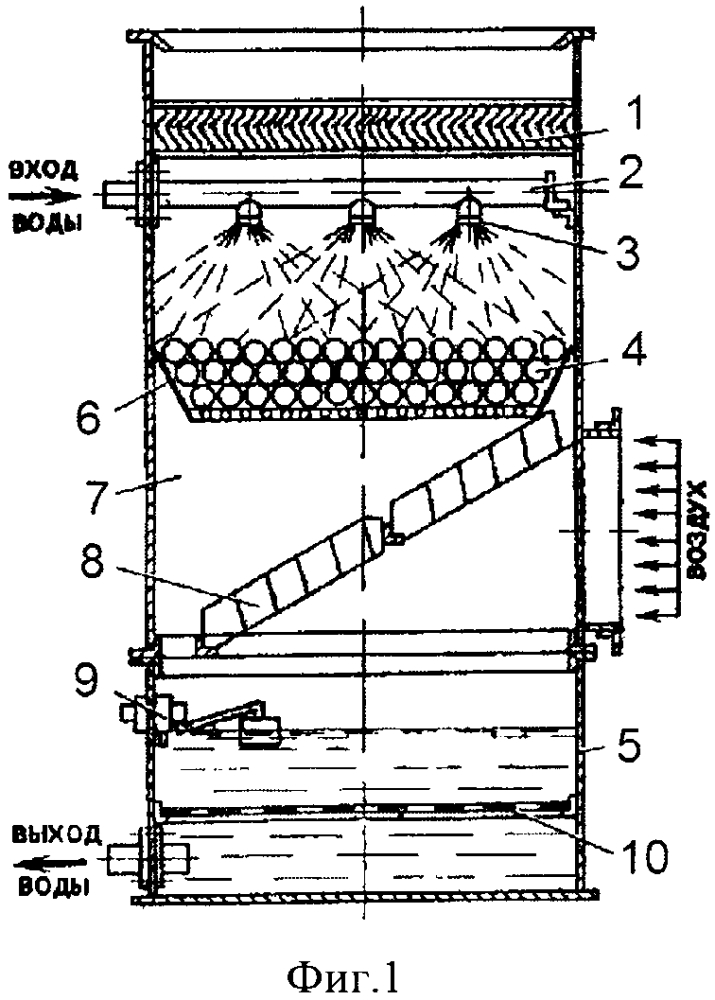 Утилизатор тепла с кипящим слоем