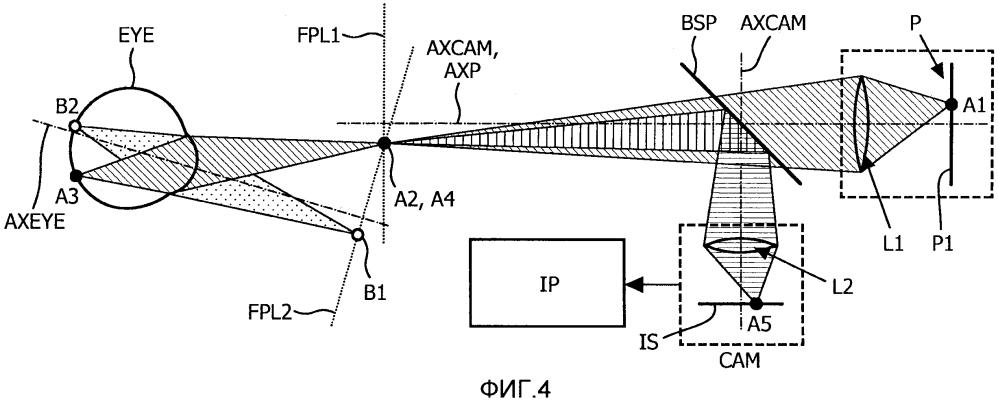 Система и способ для удаленного измерения оптического фокуса
