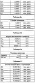 Способ получения в растворе этиленпропиленовых (этиленпропилендиеновых) эластомеров и реактор-полимеризатор для такого способа