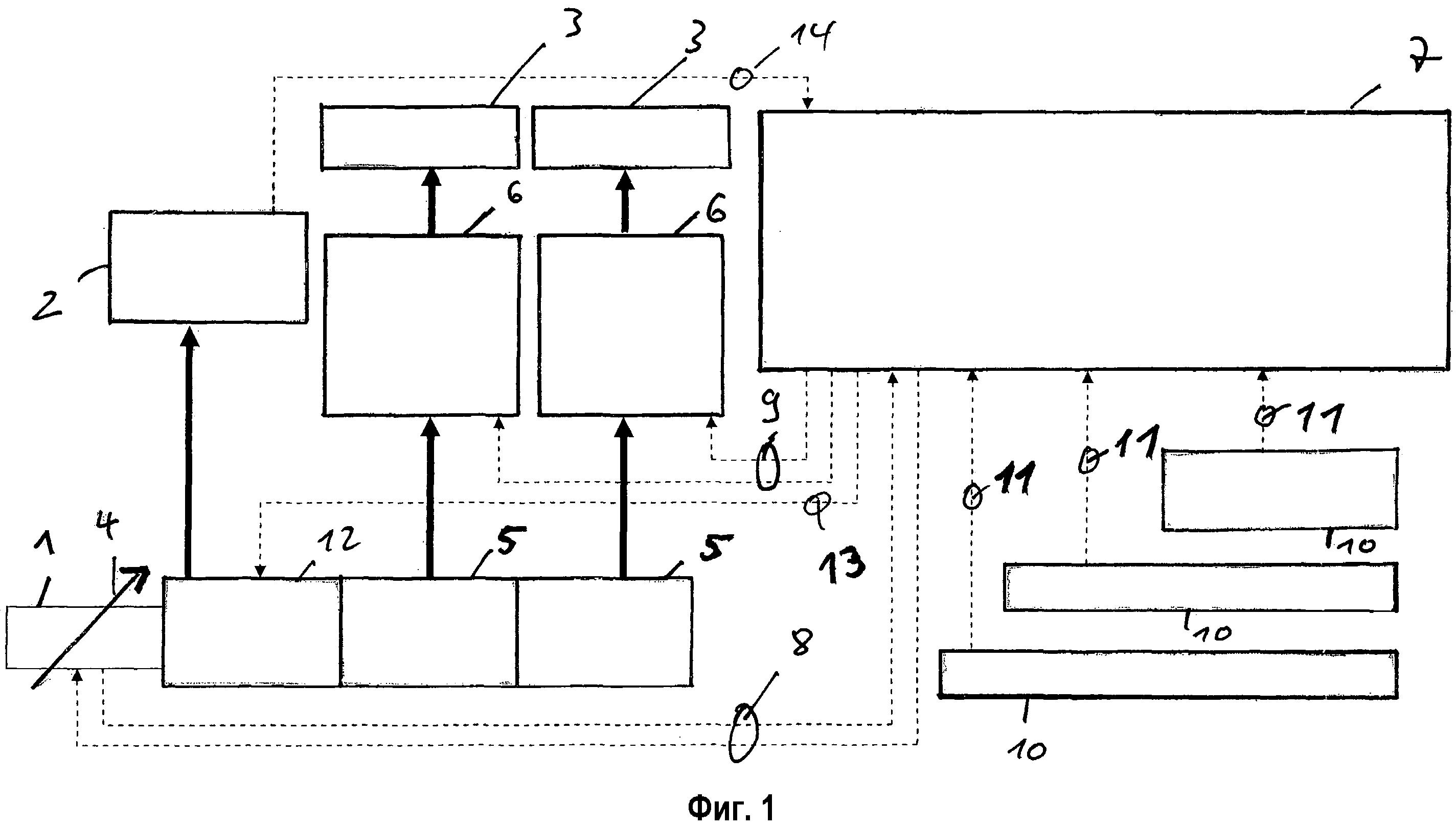 Способ регулирования частоты вращения двигателя внутреннего сгорания дорожно-строительной машины и соответствующая дорожно-строительная машина
