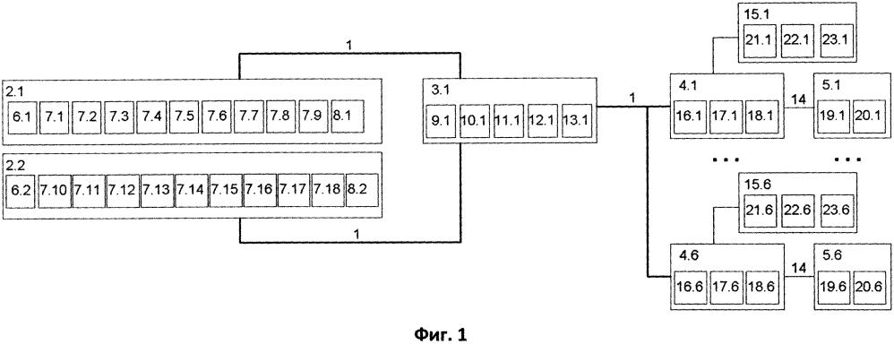 Комплекс оперативно-командной связи