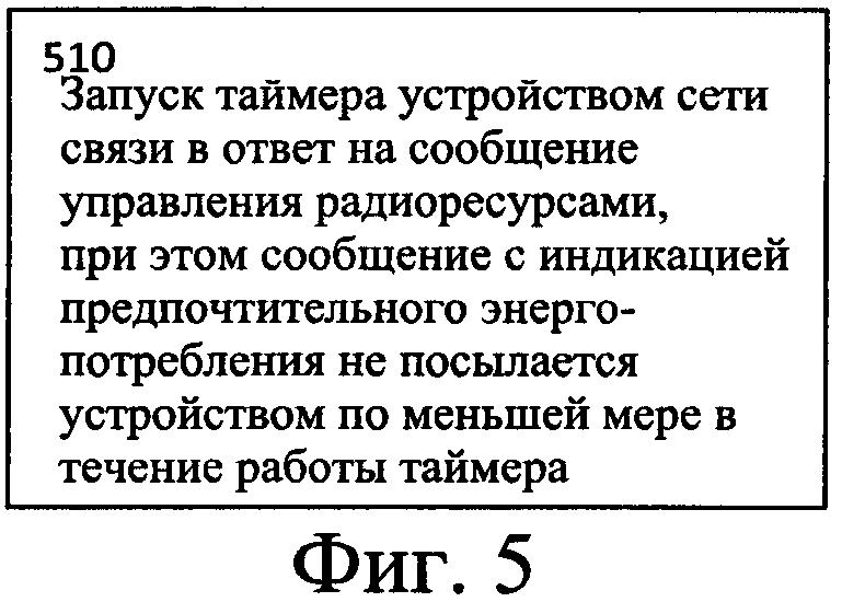Таймер индикации предпочтительного энергопотребления