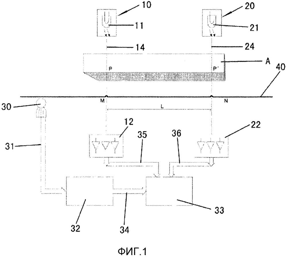 Сканирующие системы получения изображения