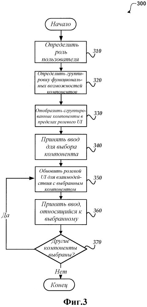 Ролевой интерфейс пользователя для ограниченных устройств отображения