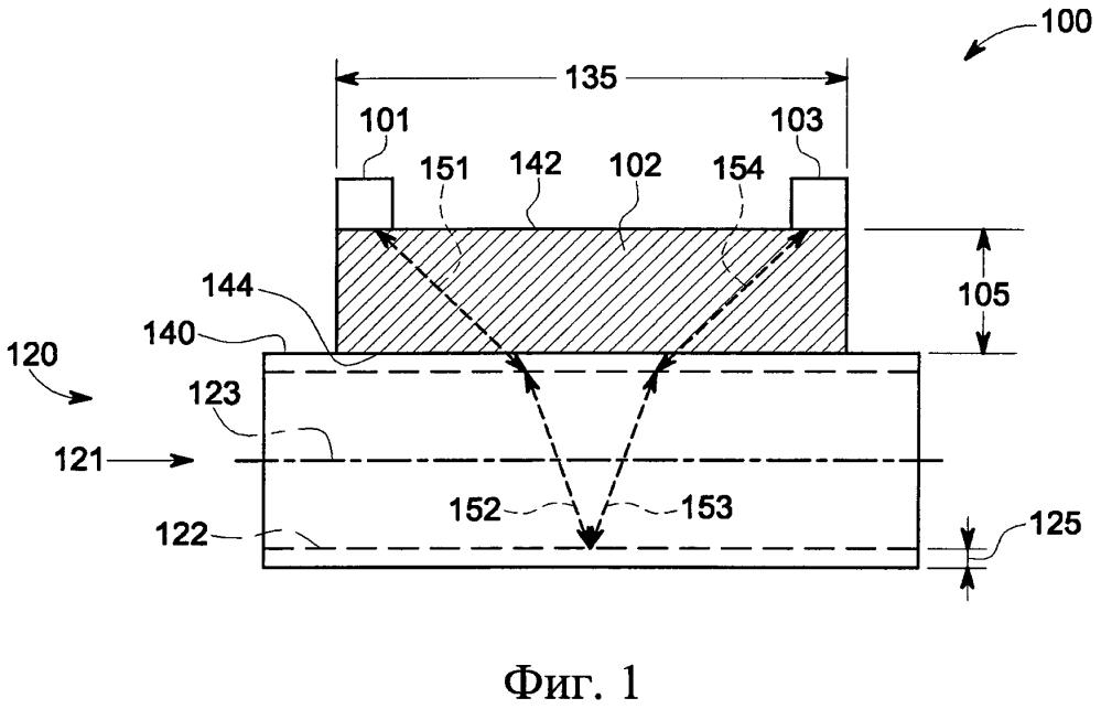 Устройство для согласования ультразвуковых сигналов