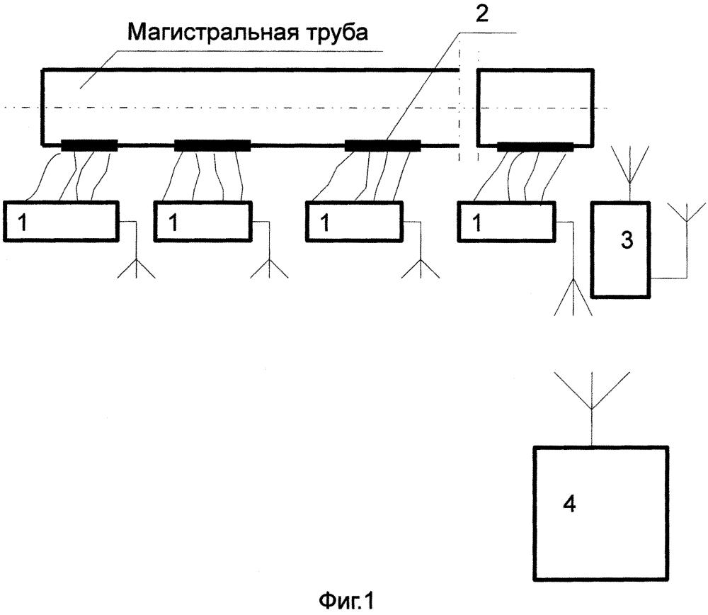 Устройство для измерения деформации твердых тел