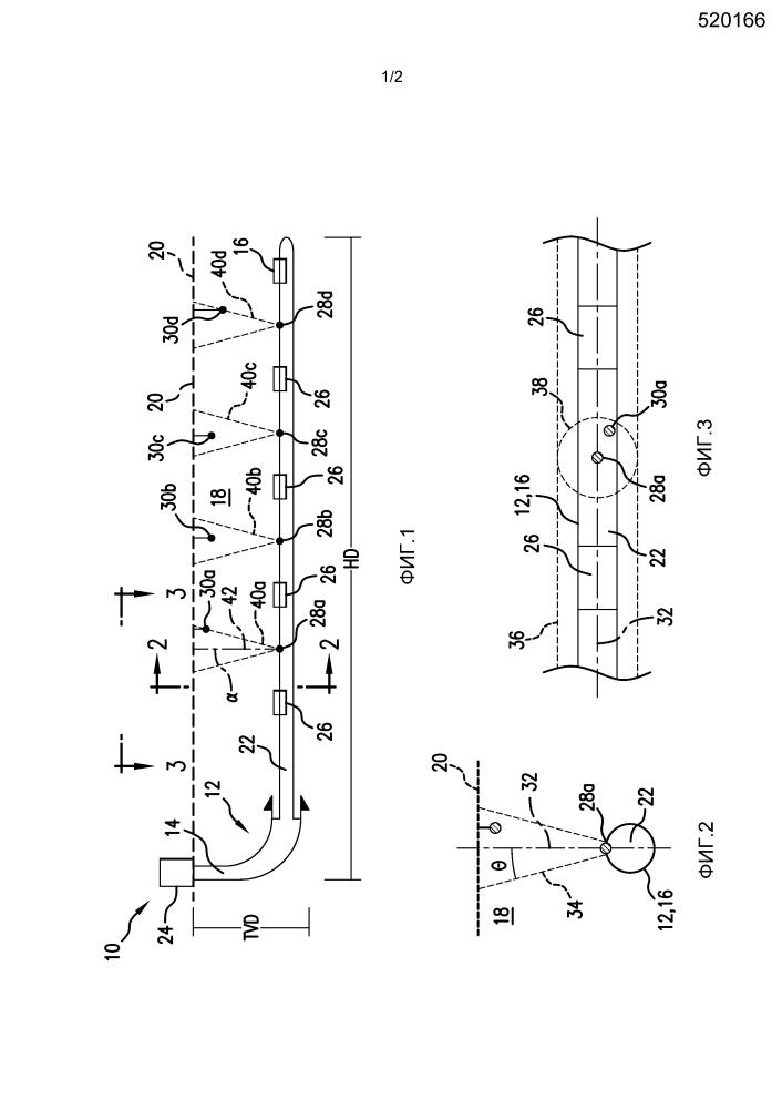 Система связи для скважин с большим отходом
