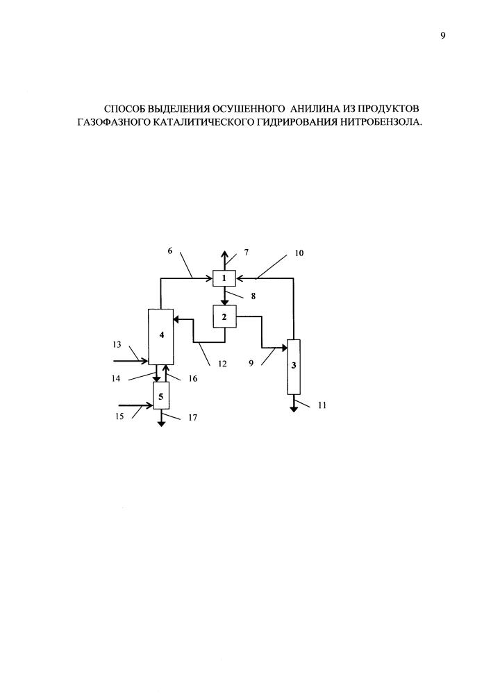 Способ выделения осушенного анилина из продукта газофазного каталитического гидрирования нитробензола