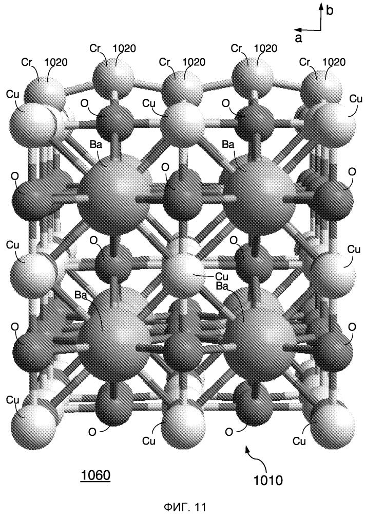 Электрические, механические, вычислительные и/или другие устройства, сформированные из материалов с чрезвычайно низким сопротивлением
