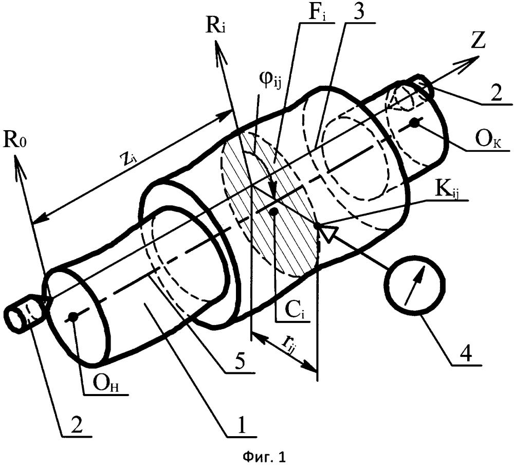 Способ обработки тел вращения