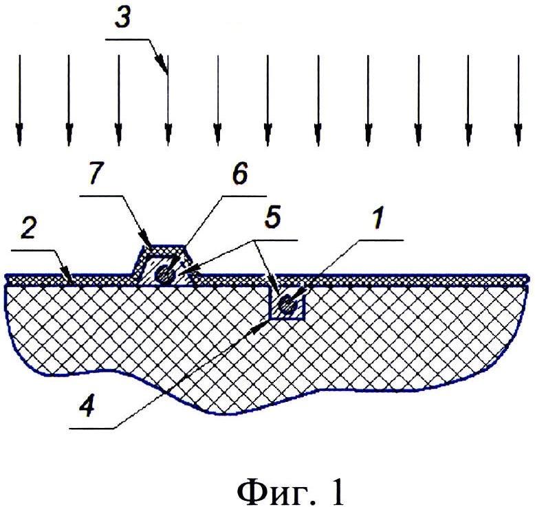 Способ теплового нагружения неметаллических конструкций