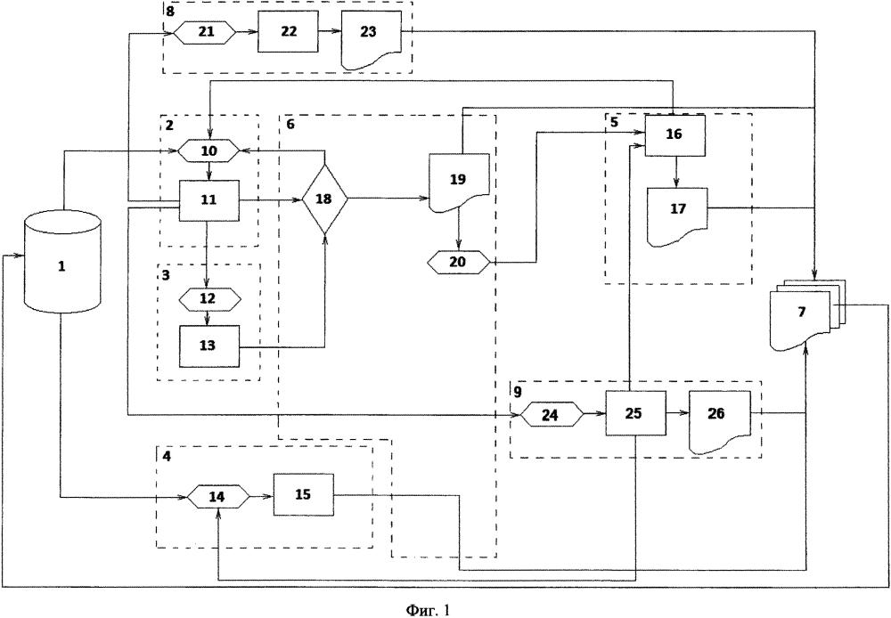 Интерактивная автоматизированная система обучения