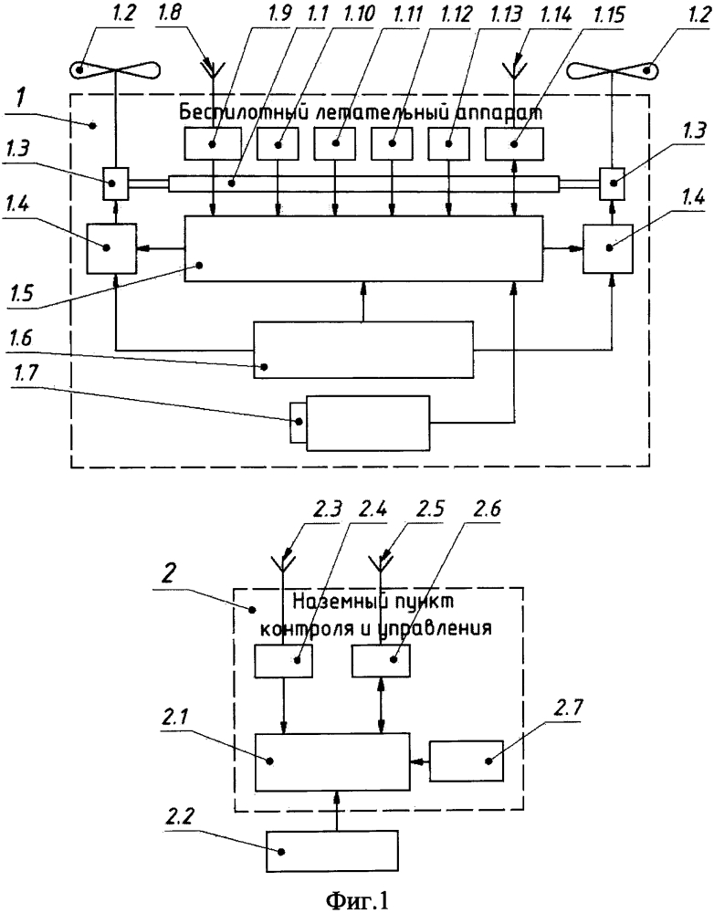 Беспилотный авиационный комплекс для определения координат коронных разрядов