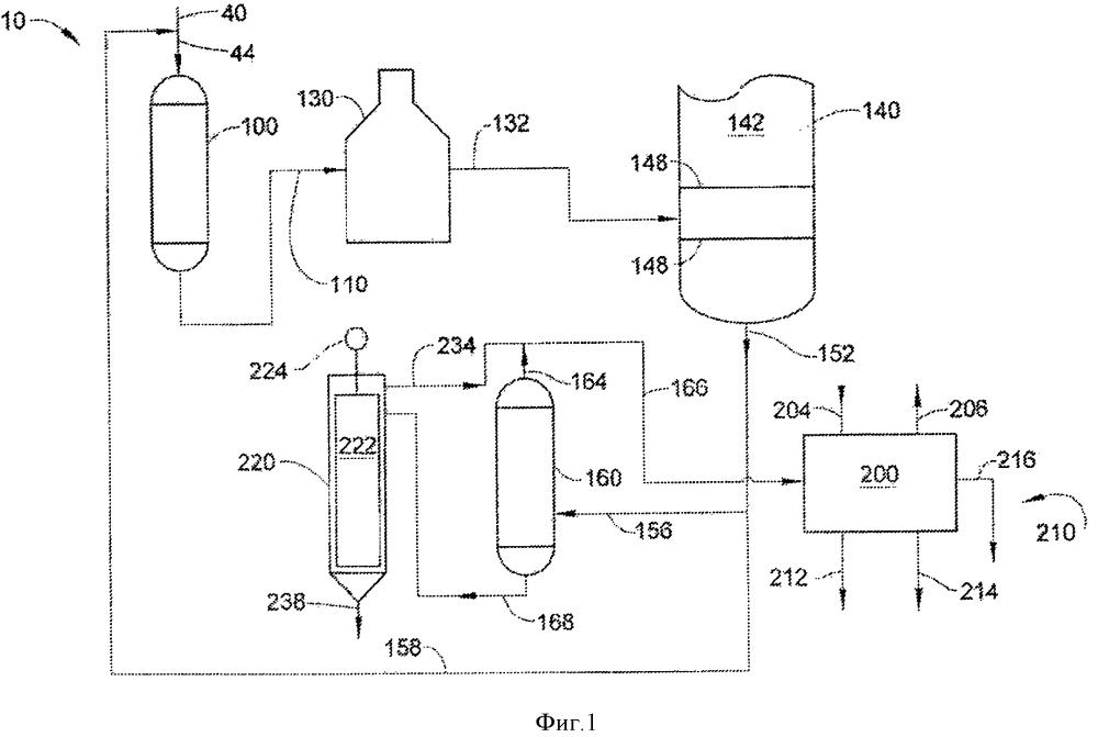 Способ гидроочистки и установка для его осуществления
