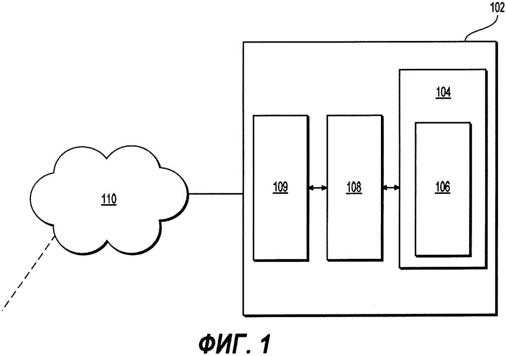 Способ и сервер сохранения на машиночитаемом носителе двухмерных объектов