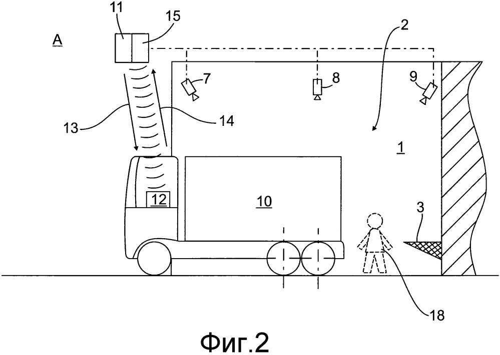 Способ и устройство для получения изображений и визуализации условий окружающей среды вблизи препятствия, к которому приближается грузовое транспортное средство