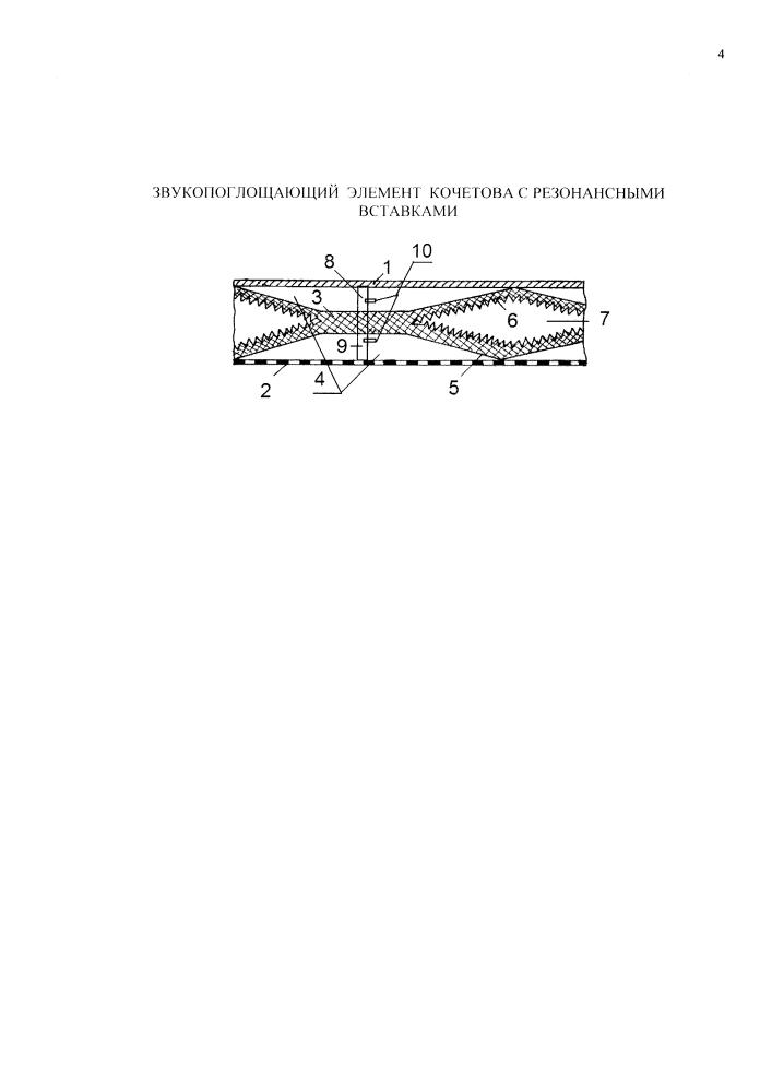 Звукопоглощающий элемент кочетова с резонансными вставками