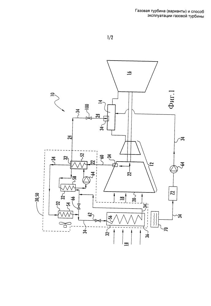 Газовая турбина (варианты) и способ эксплуатации газовой турбины