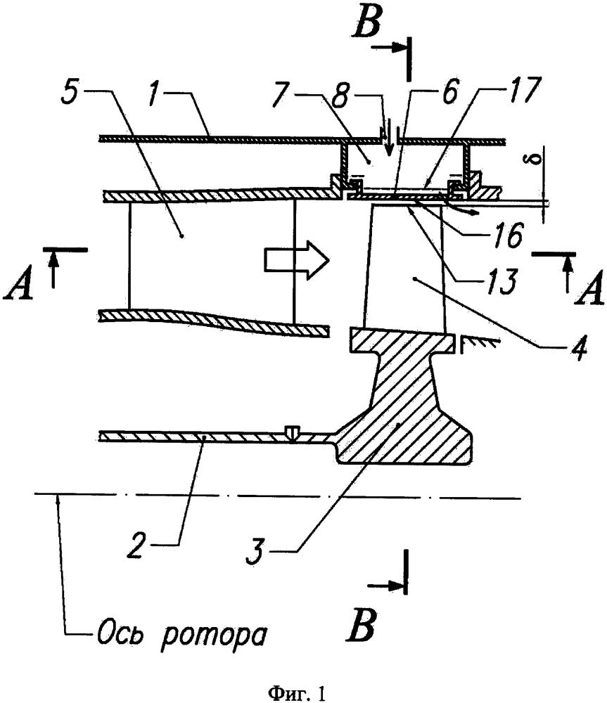 Осевая турбина газотурбинного двигателя
